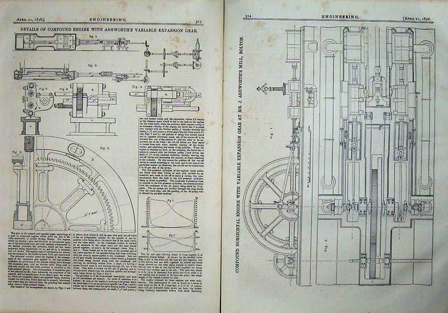 Print 1876 Engineering Compound Engine Expansion Gear Bolton 314Ad402 Old Original