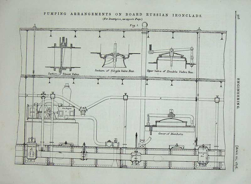 Print 1876 Engineering Pumping Machinery Russian Ironclads 326D402 Old Original