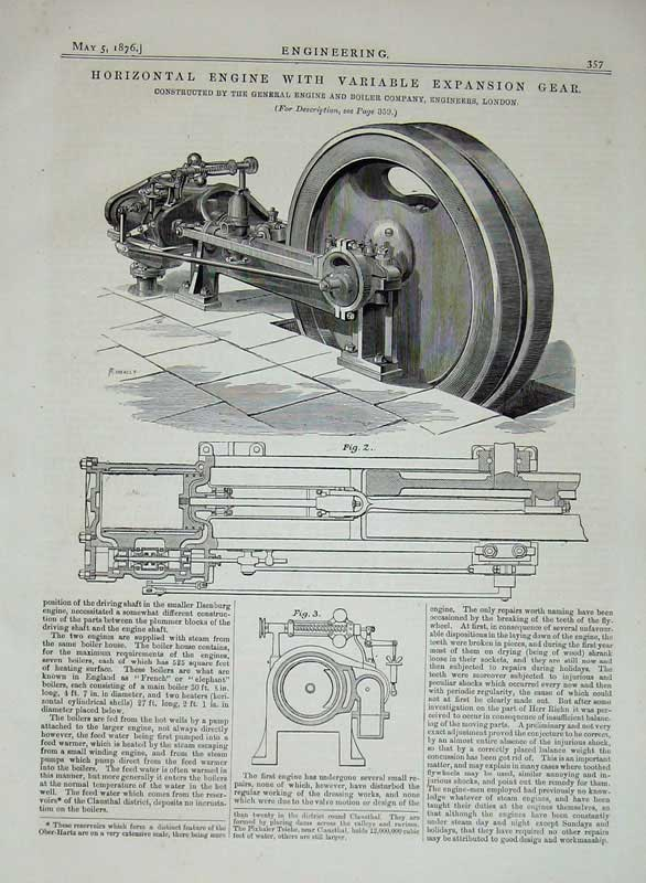 Print 1876 Horizontal Engine Variable Expansion Engineering 357D402 Old Original