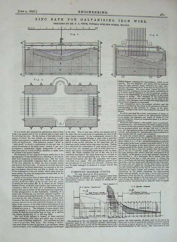 Print 1876Engineering Zinc Bath Galvanising Iron Wire Diagram 481D402 Old Original