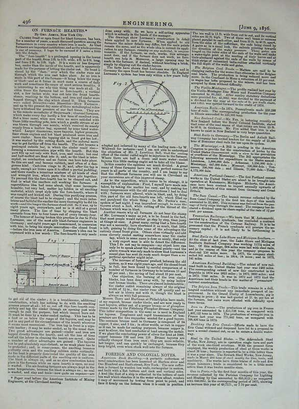Print 1876 Engineering Diagrams Furnace Hearths New York City 496D402 Old Original