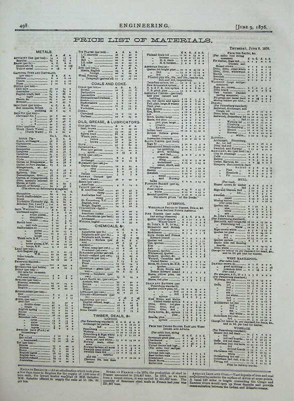 Print 1876 Price List Engineering Materials June 9Th Timber 498D402 Old Original