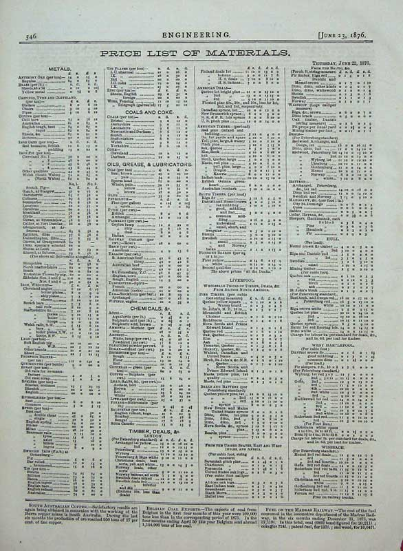 Print 1876 Engineering Price List Materials June 23Rd Metals 546D402 Old Original