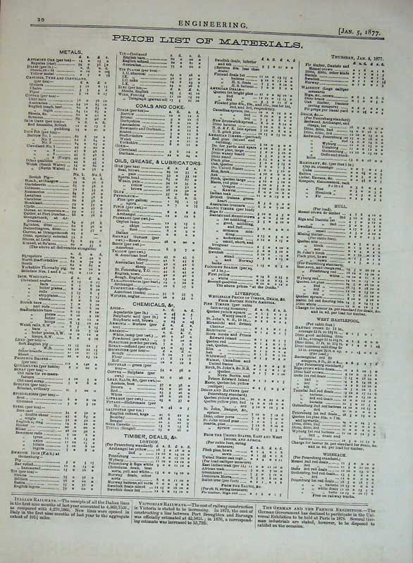 Print 1877 January 5Th Price List Materials Engineering 020D403 Old Original