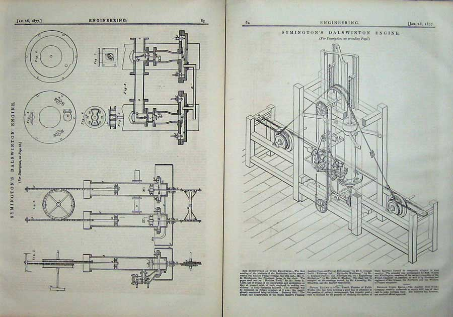 Print 1877 Symington'S Dalswinton Engine Engineering Diagram 064Ad403 Old Original