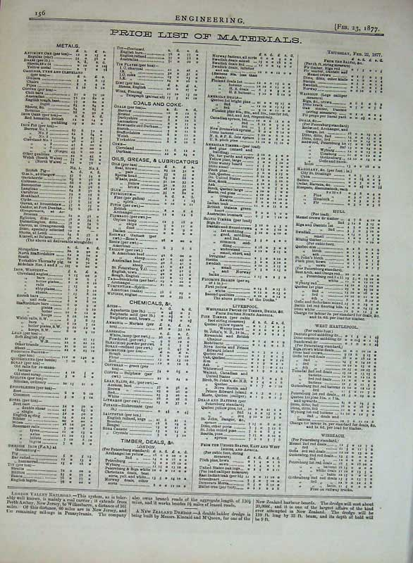 Print 1877 Price List Materials Engineering February 23Rd 156D403 Old Original