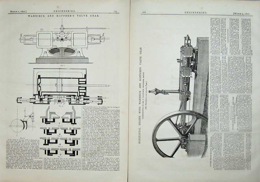 Print 1877 Horizontal Engine Wannieck Koppner Valve Gear 172Ad403 Old Original
