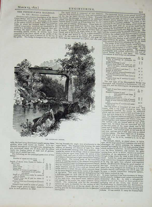 Print 1877 Engineering Conewago Bridge Pennsylvania Railway 221D403 Old Original
