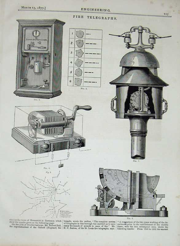 Print 1877 Engineering Fire Telegraphs Instruments Machine 225D403 Old Original