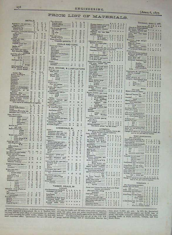 Print 1877 April 6Th Price List Materials Engineering Metals 278D403 Old Original