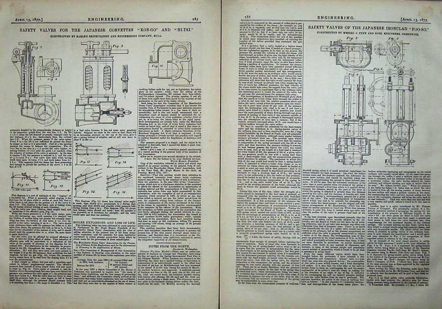 Print 1877 Engineering Safety Valves Japanese Ironclad Ship 286Ad403 Old Original