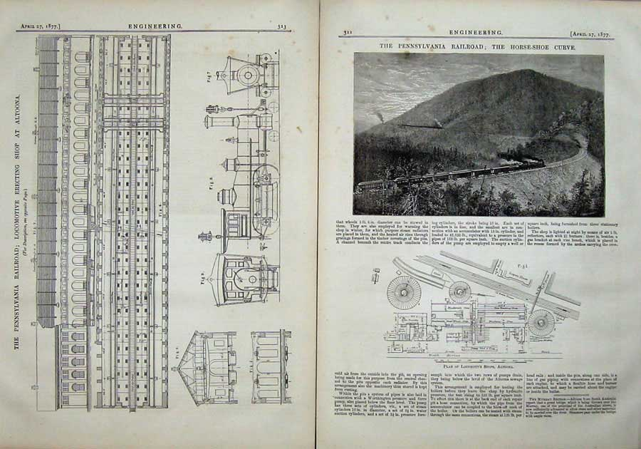 Print 1877 Pennsylvania Railway Shop Altoona Engineering 322Ad403 Old Original