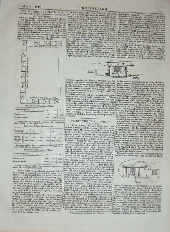 Print 1877 Engineering Diagrams Strength Plate Iron Table 355D403 Old Original