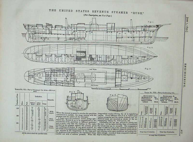 Print 1877 Diagram United States Revenue Steamer Rush Ship 417D403 Old Original