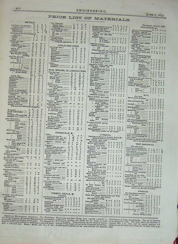 Print June 8Th 1877 Price List Materials Engineering Metals 452D403 Old Original