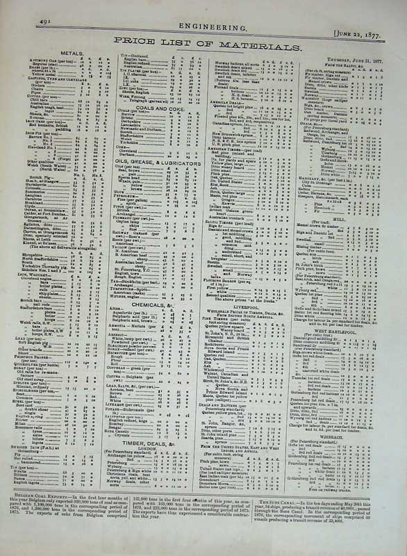 Print June 22Nd 1877 Engineering Price List Materials Metal 492D403 Old Original
