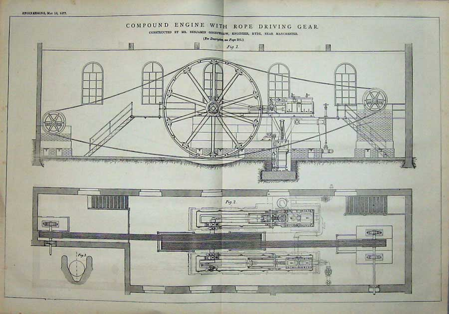 Print 1877 Compound Engine Rope Driving Gear Engineering 805D403 Old Original