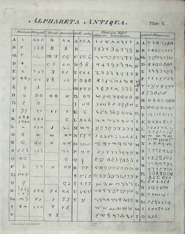 Print Encyclopaedia Britannica 1801 Alphabeta Antiqua Letters 132E101 Old Original
