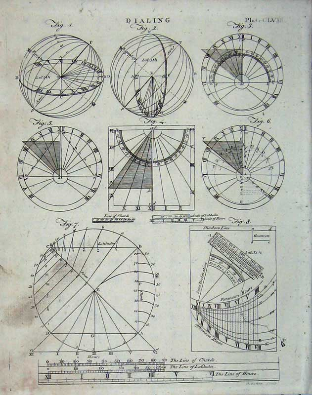 Print Encyclopaedia Britannica 1801 Diagrams Globe Drawings 177E101 Old Original