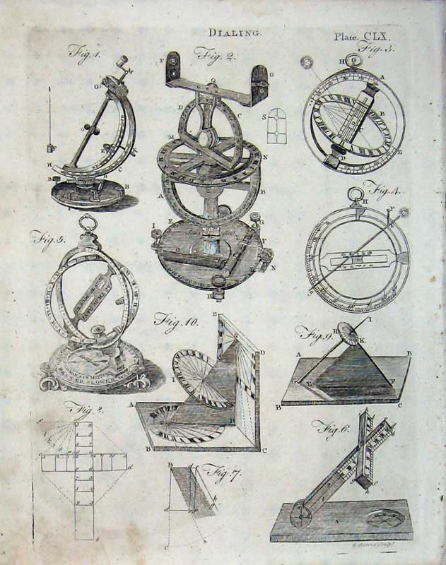 Print Encyclopaedia Britannica 1801 Dialing Figure Diagrams 178E101 Old Original