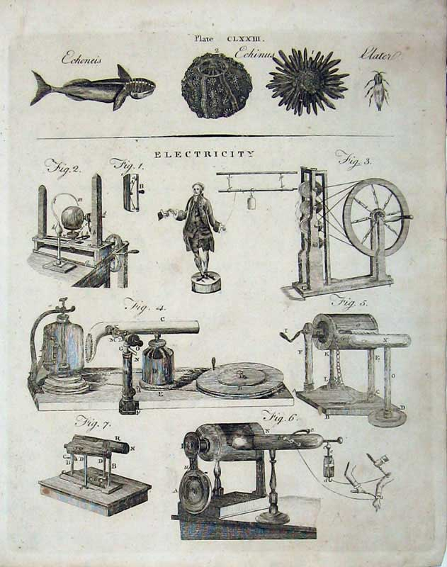 Print Encyclopaedia Britannica 1801 Electricity Machinery 187E101 Old Original