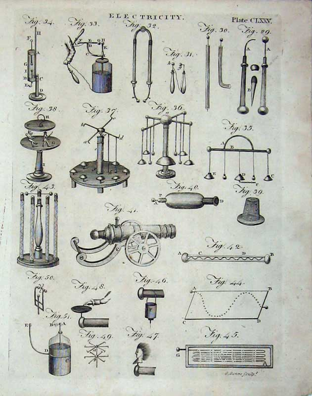 Print Encyclopaedia Britannica 1801 Electricity Instruments 189E101 Old Original