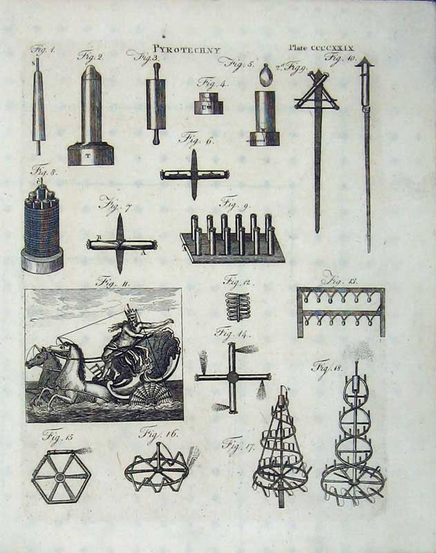Print Encyclopaedia Britannica 1801 Pyrotechny Instruments 230E101 Old Original