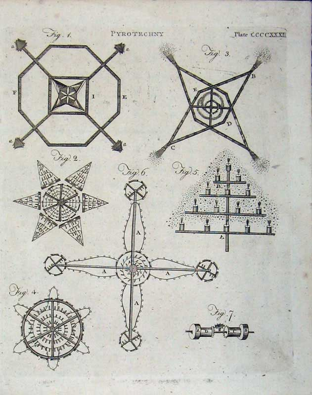 Print Encyclopaedia Britannica 1801 Pyrotechny Drawings Shape 233E101 Old Original