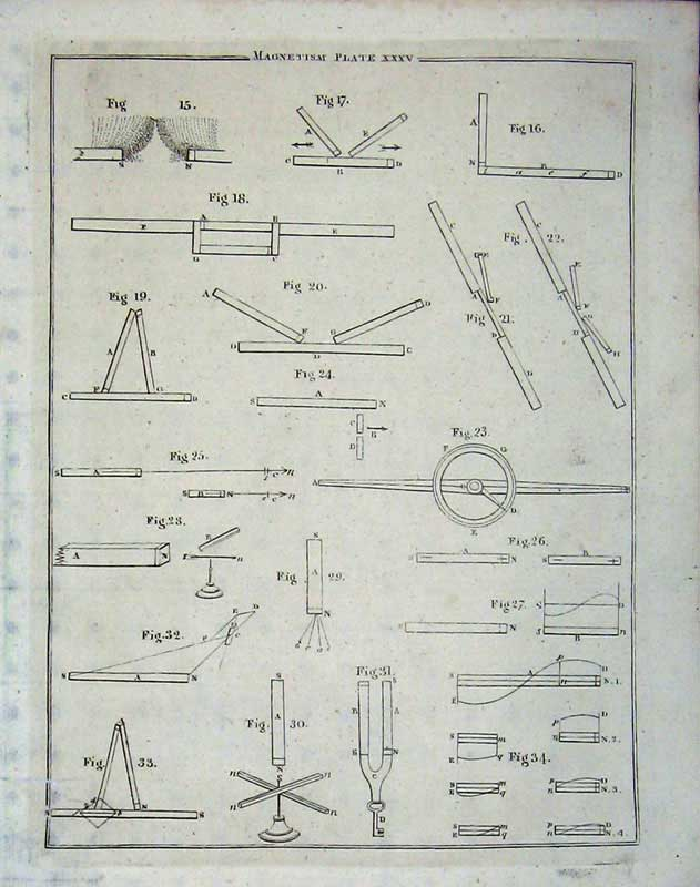 Print Encyclopaedia Britannica 1801 Magnetism Diagrams Shape 238Ae101 Old Original