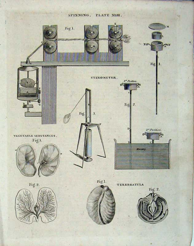 Print Encyclopaedia Britannica 1801 Spinning Machinery Nature 246E101 Old Original