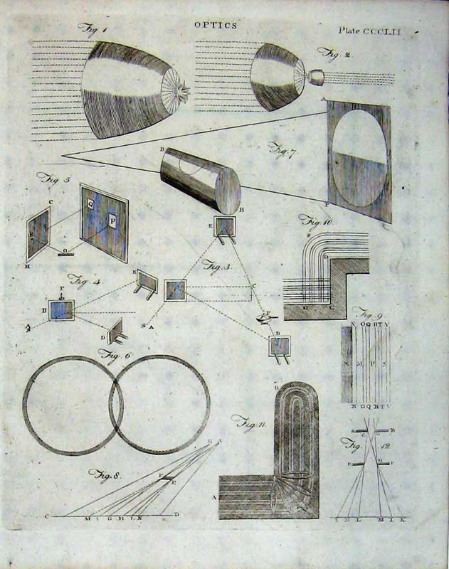 Print Encyclopaedia Britannica 1801 Optics Diagrams Shapes 259E101 Old Original