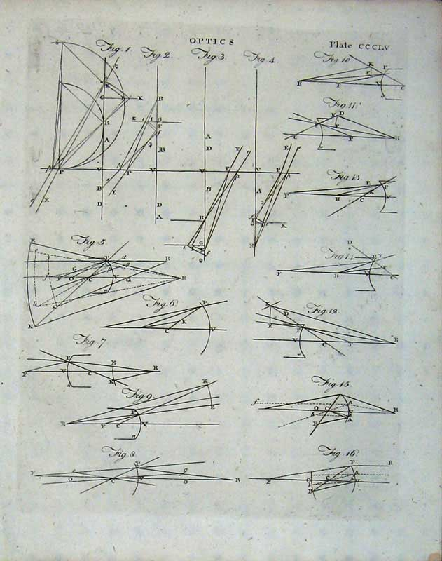 Print Encyclopaedia Britannica 1801 Optics Diagrams Drawings 262E101 Old Original