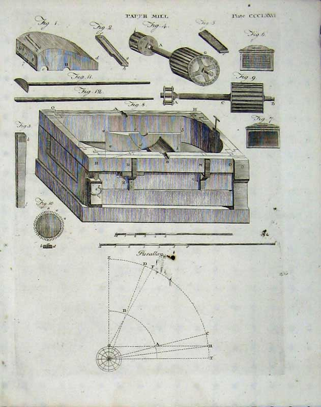 Print Encyclopaedia Britannica 1801 Paper Mill Machinery 281E101 Old Original