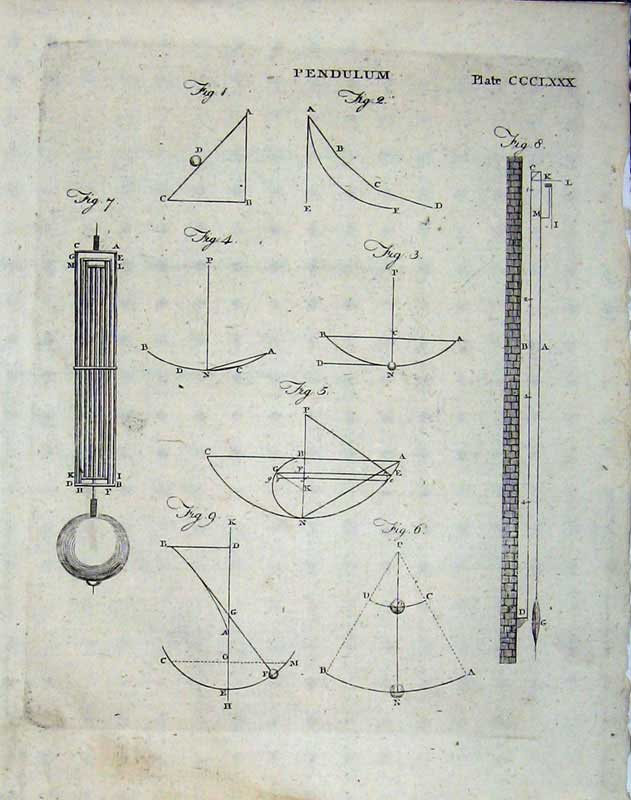 Print Encyclopaedia Britannica 1801 Pendulum Diagrams Drawing 285E101 Old Original