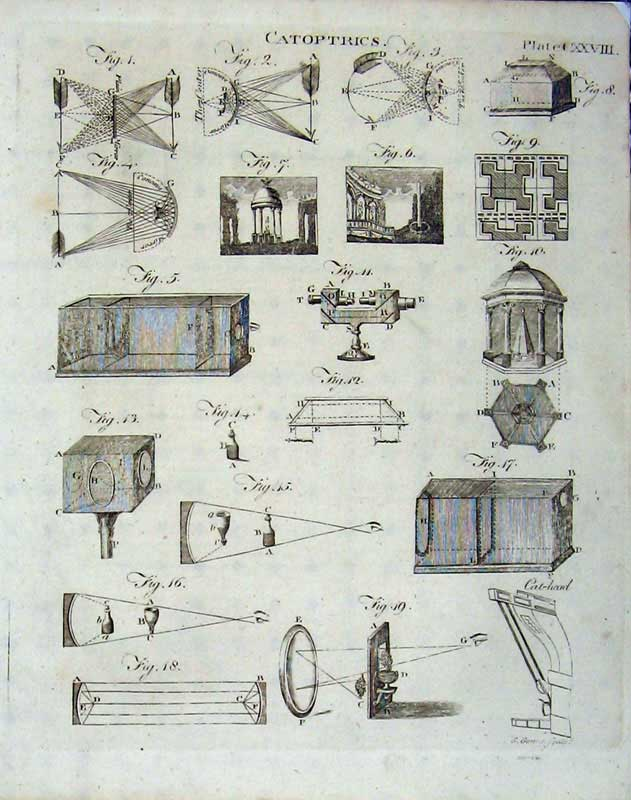 Print Encyclopaedia Britannica 1801 Catoptrics Diagrams 313E101 Old Original