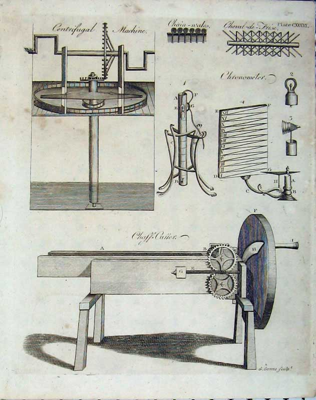Print Encyclopaedia Britannica 1801 Centrifugal Machine Chaff 321E101 Old Original