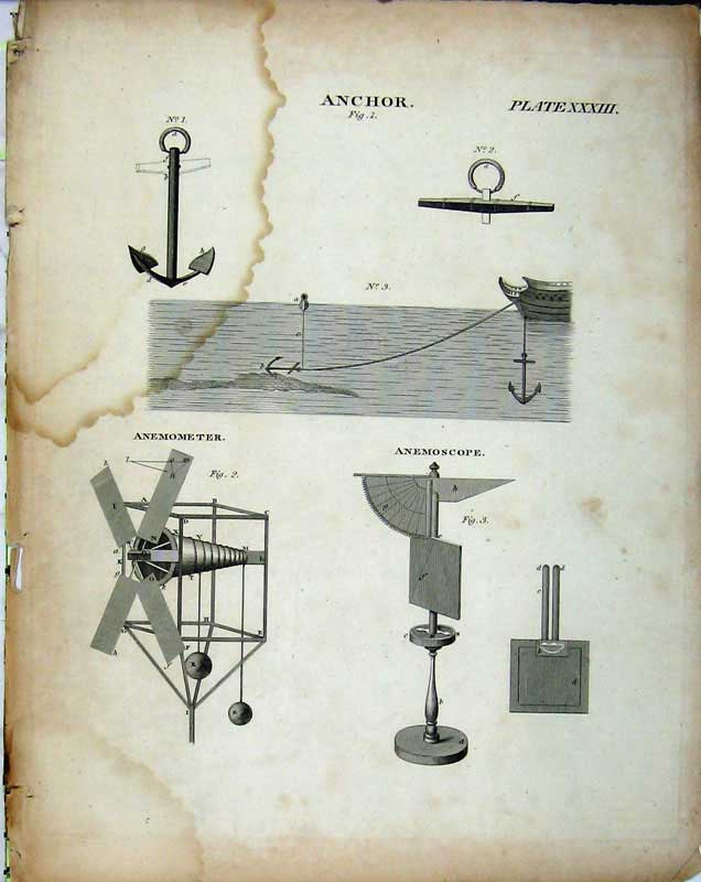 Print Encyclopaedia Britannica Anchor Anemometer Anemoscope 127E102 Old Original