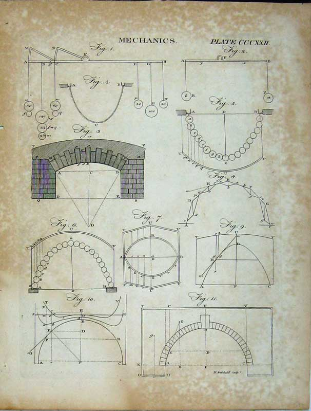 Print Encyclopaedia Britannica Mechanics Diagrams Machinery 181E102 Old Original