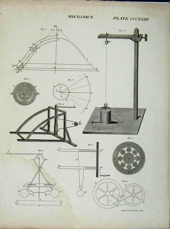 Print Encyclopaedia Britannica Mechanics Instruments Diagram 182E102 Old Original