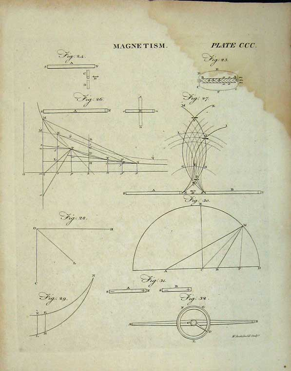 Print Encyclopaedia Britannica Magnetism Diagrams Science 251E102 Old Original