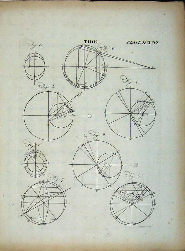 Print Encyclopaedia Britannica Tide Diagrams Drawings 254E102 Old Original