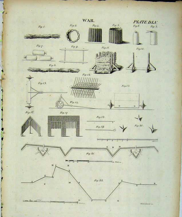 Print Encyclopaedia Britannica War Drawing Diagrams Defences 273E102 Old Original