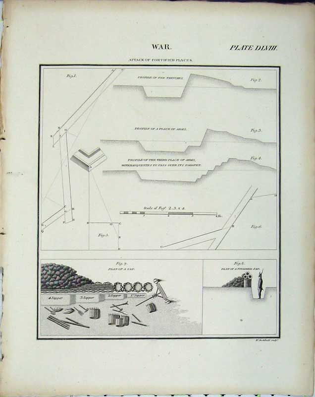 Print Encyclopaedia Britannica War Plan Fortified Places Map 276E102 Old Original