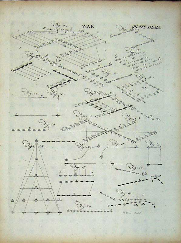 Print Encyclopaedia Britannica War Diagrams Plan Figures 286E102 Old Original