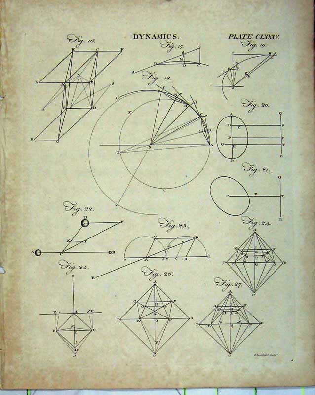 Print Encyclopaedia Britannica Dynamics Shapes Diagrams 115E103 Old Original