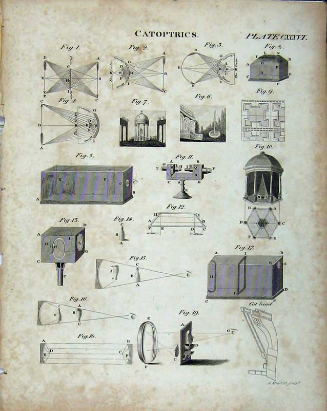 Print Encyclopaedia Britannica Catoptrics Shapes Diagrams 122E103 Old Original