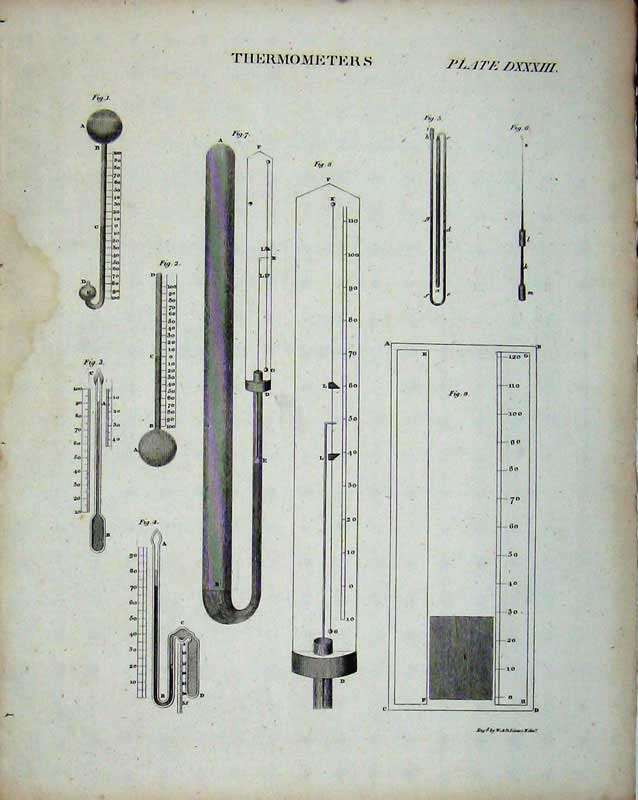 Print Encyclopaedia Britannica Thermometers Temperature 129E103 Old Original
