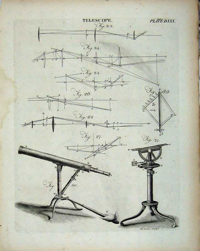 Print Telescope Diagrams Drawings Encyclopaedia Britannica 132E103 Old Original