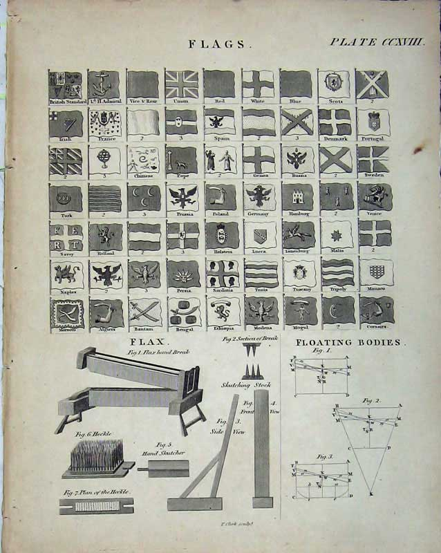 Print Encyclopaedia Britannica World Flags Flax Heckle Stock 148E103 Old Original