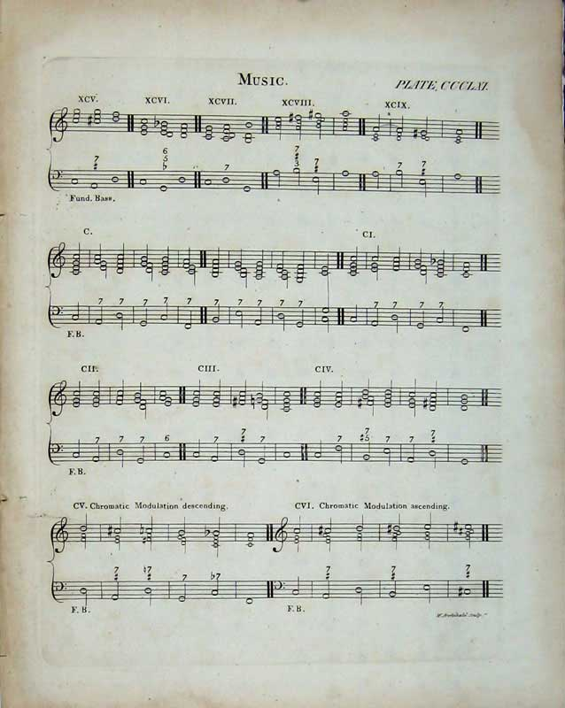 Print Encyclopaedia Britannica Sheet Music Notes Chromatic 205E103 Old Original